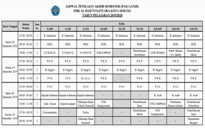Jadwal Penilaian Akhir Semester (PAS) Ganjil Tahun Pelajaran 2019/2020
