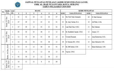Jadwal Pengawas Penilaian Akhir Semester (PAS) Ganjil Tahun Pelajaran 2019/2020